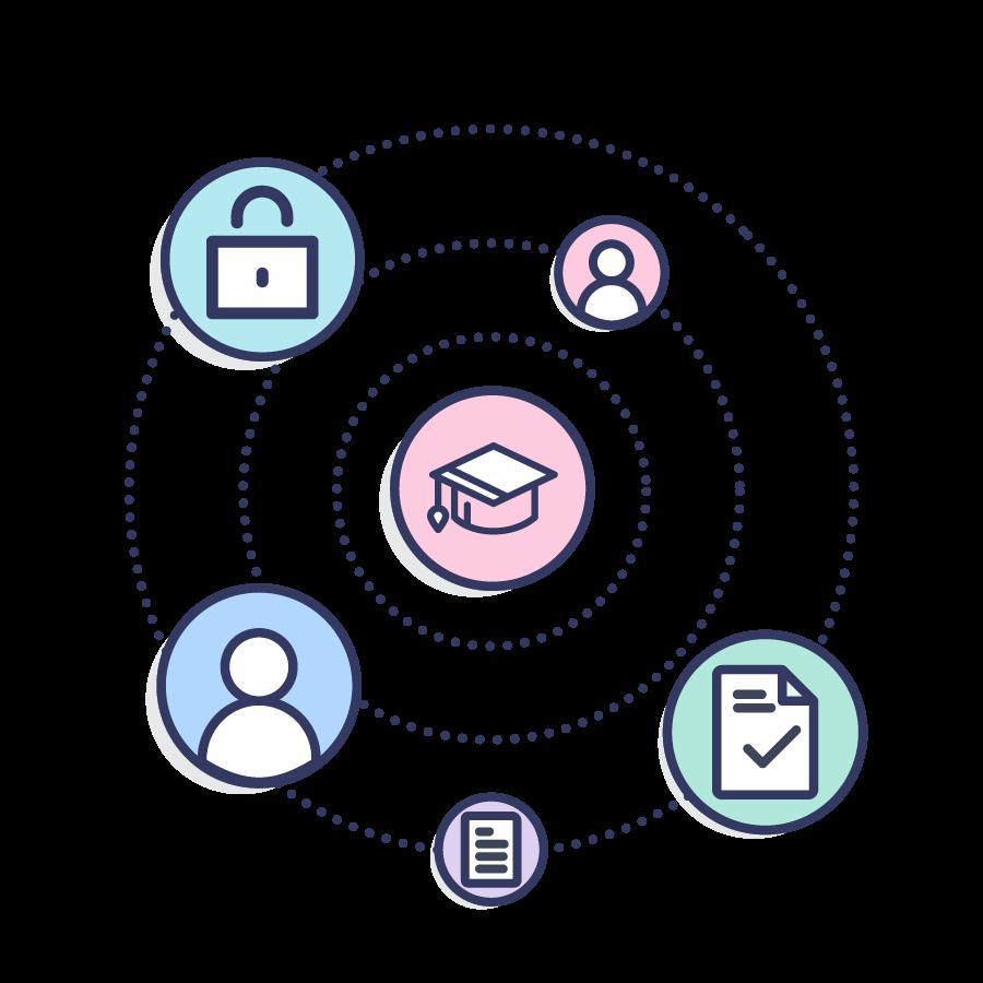 20B Teacher and Student security enhancements  - TechnologyOne