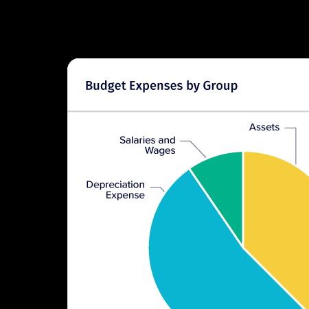 Enterprise Budgeting - TechnologyOne